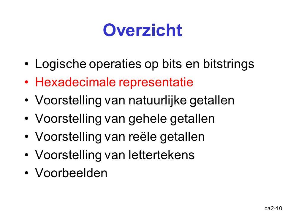 Overzicht Logische operaties op bits en bitstrings