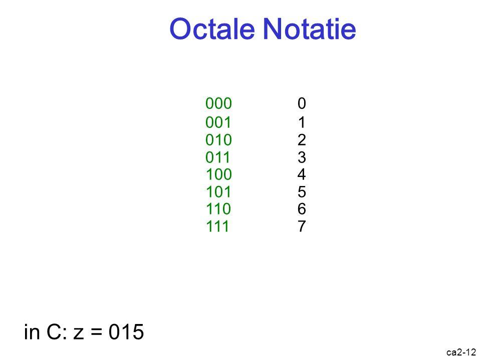 Octale Notatie 000. 001. 010. 011. 100. 101. 110. 111. 1. 2. 3. 4. 5. 6. 7.