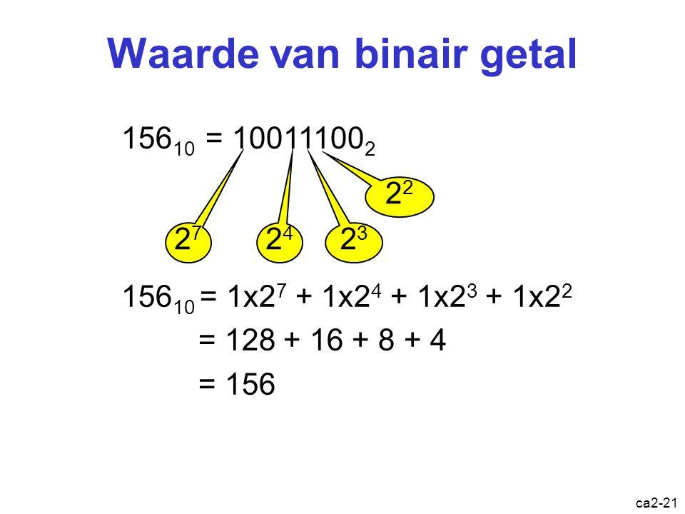Waarde van binair getal