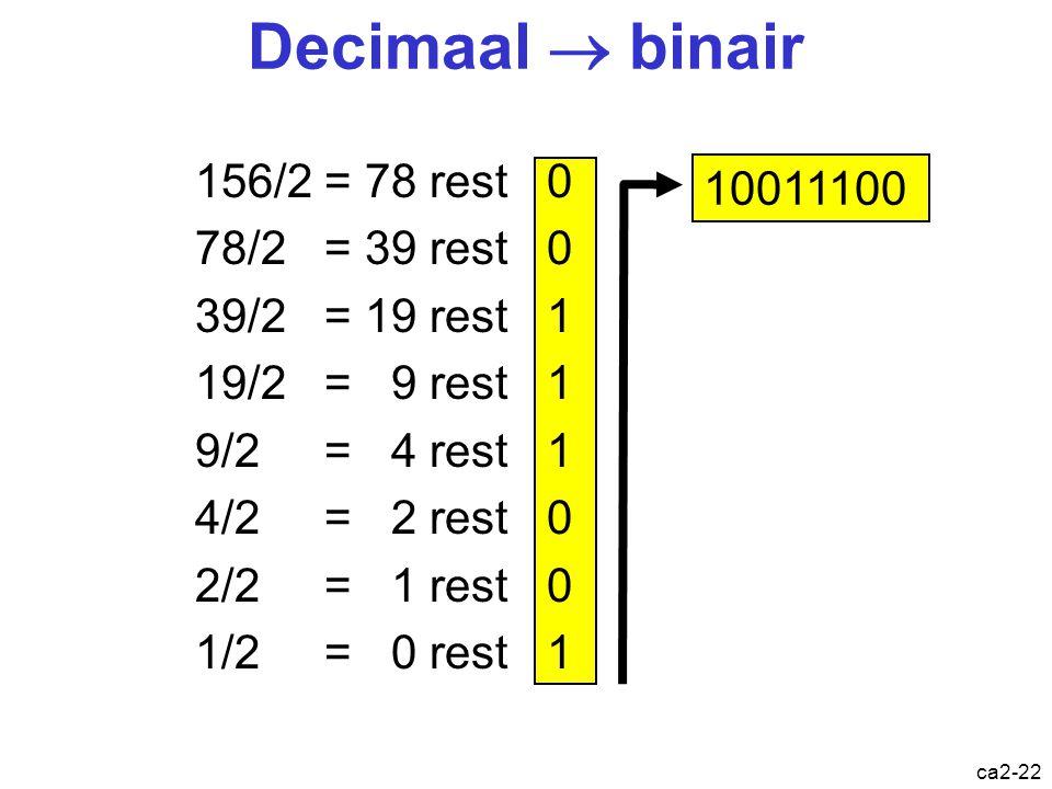 Decimaal  binair 10011100 156/2 = 78 rest 0 78/2 = 39 rest 0