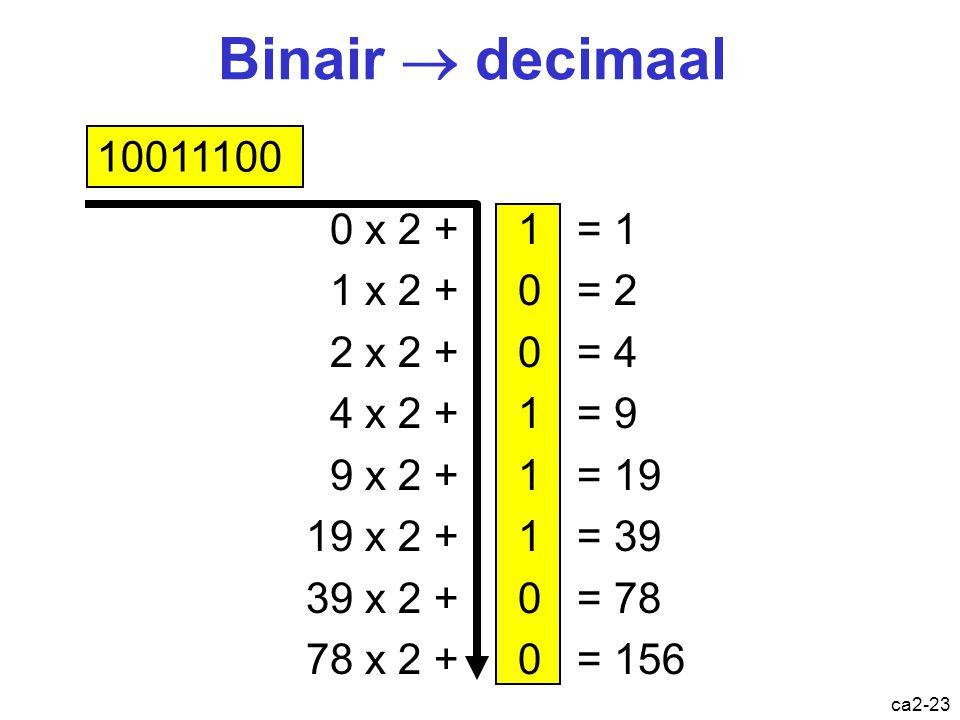 Binair  decimaal 10011100 0 x 2 + 1 = 1 1 x 2 + 0 = 2 2 x 2 + 0 = 4