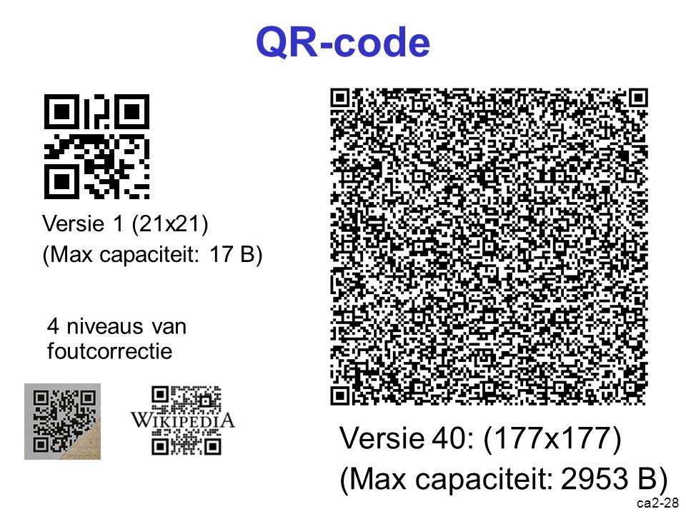QR-code Versie 40: (177x177) (Max capaciteit: 2953 B) Versie 1 (21x21)
