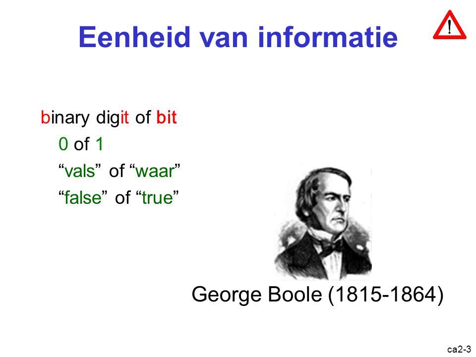 Eenheid van informatie