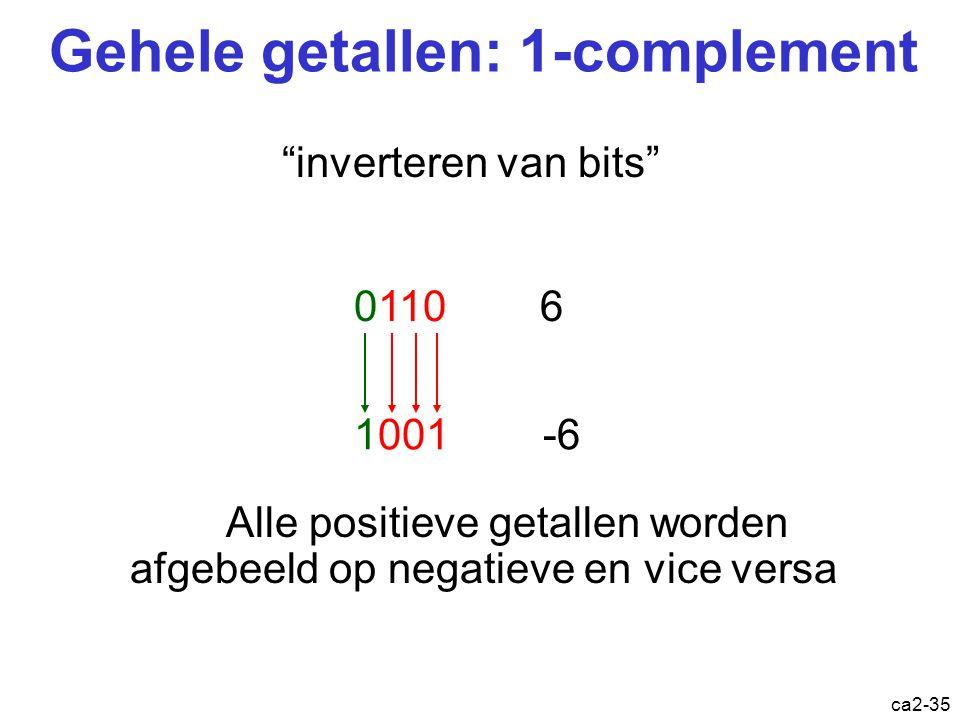 Gehele getallen: 1-complement