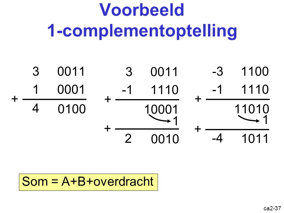 Voorbeeld 1-complementoptelling