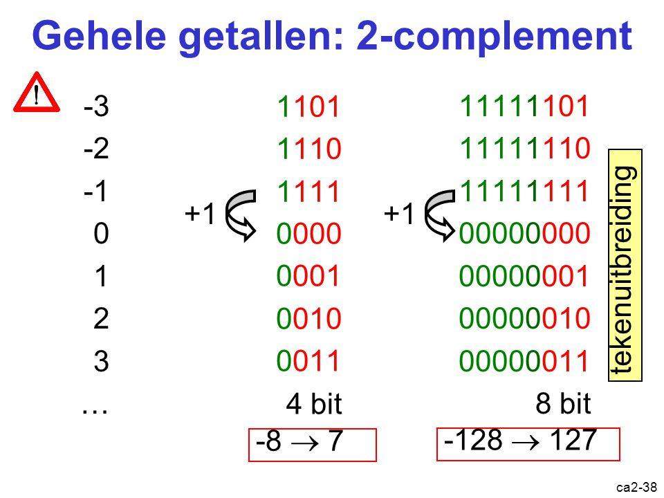 Gehele getallen: 2-complement