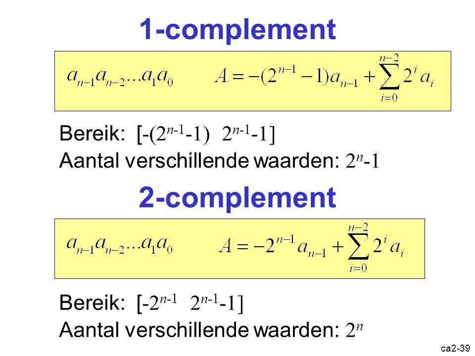 1-complement 2-complement