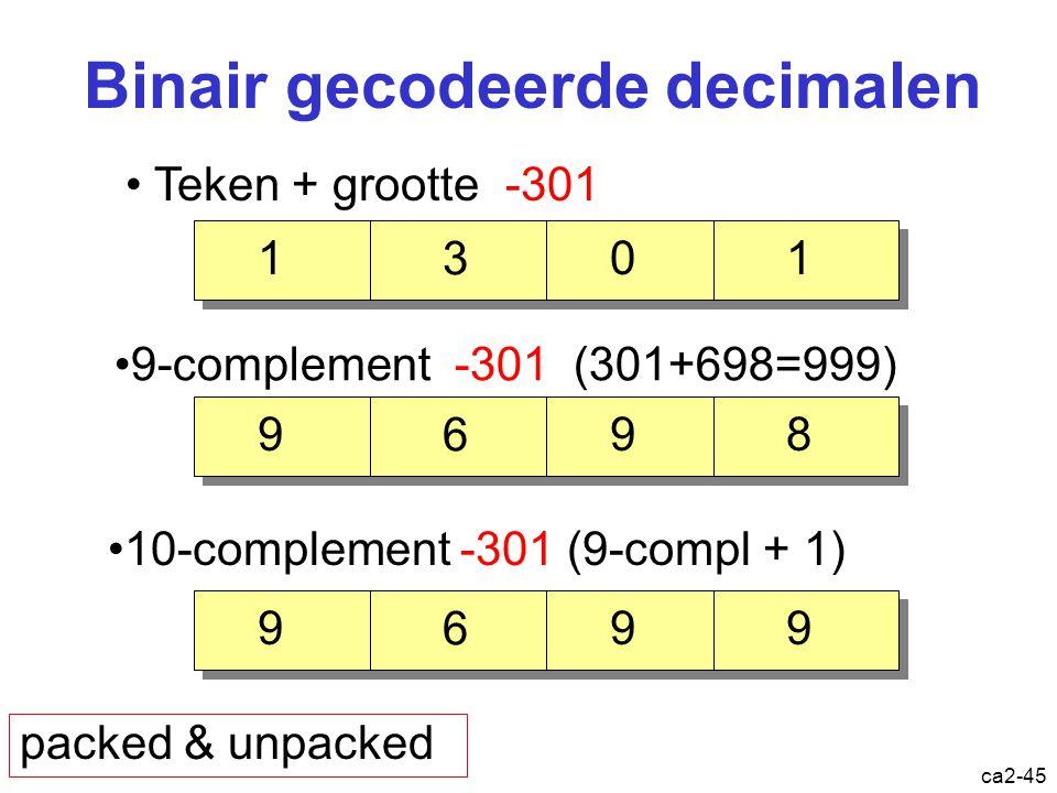 Binair gecodeerde decimalen