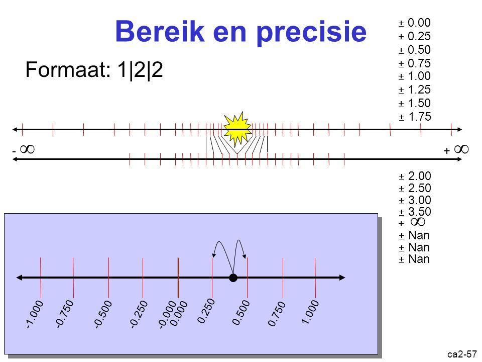 Bereik en precisie Formaat: 1|2|2  0.00  0.25  0.50  0.75  1.00