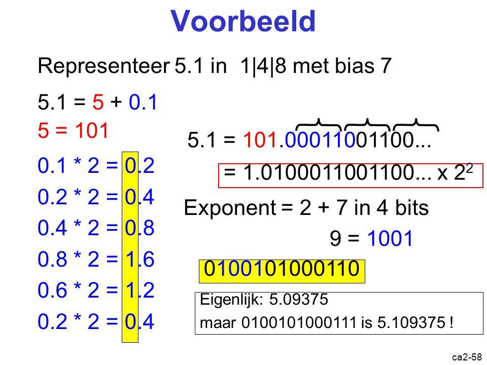 Voorbeeld Representeer 5.1 in 1|4|8 met bias 7 5.1 = 5 + 0.1 5 = 101