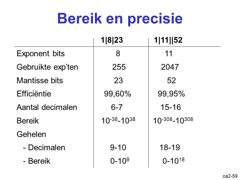 Bereik en precisie 1|8|23 1|11||52 Exponent bits 8 11