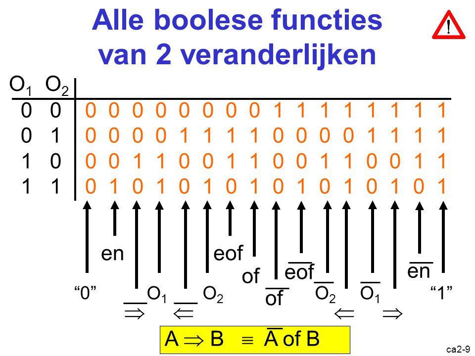 Alle boolese functies van 2 veranderlijken