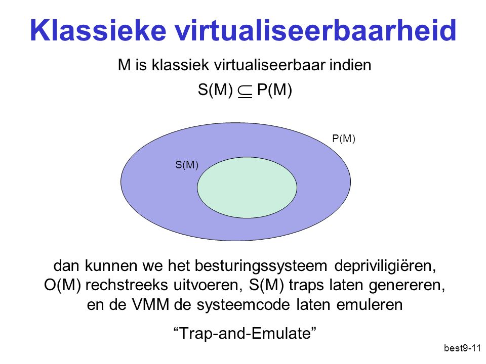 Klassieke virtualiseerbaarheid