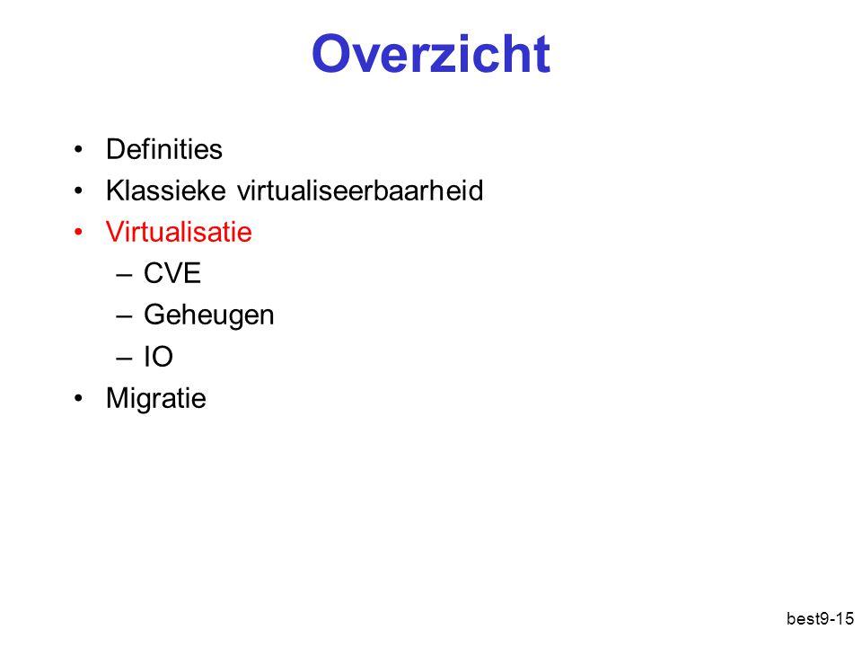 Overzicht Definities Klassieke virtualiseerbaarheid Virtualisatie CVE