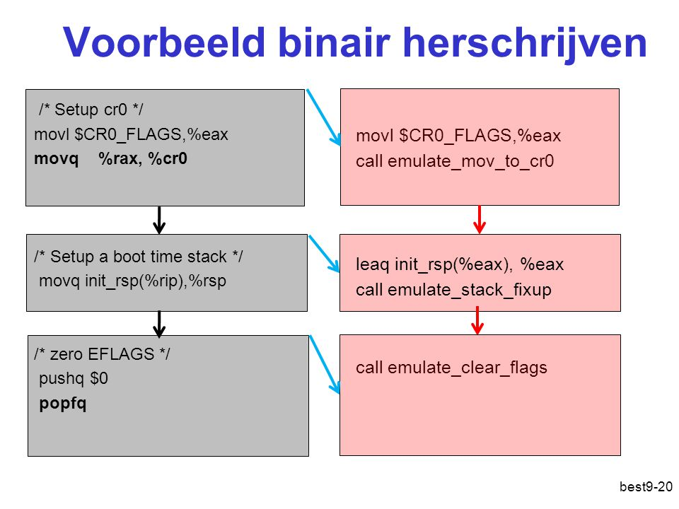 Voorbeeld binair herschrijven