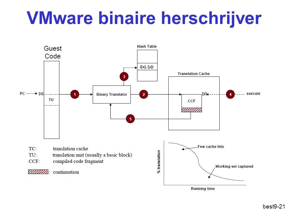 VMware binaire herschrijver