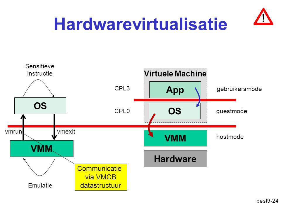 Hardwarevirtualisatie