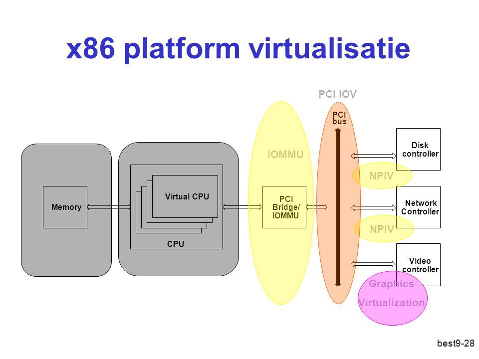 x86 platform virtualisatie