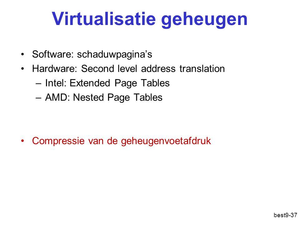 Virtualisatie geheugen
