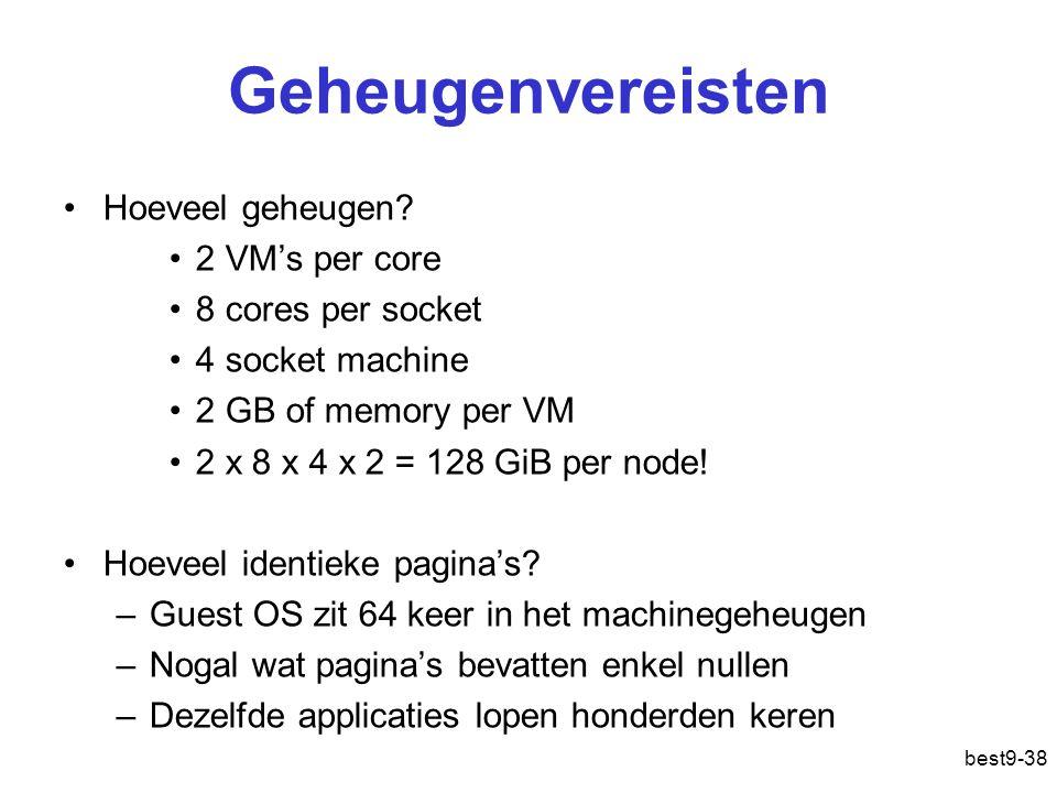 Geheugenvereisten Hoeveel geheugen 2 VM's per core 8 cores per socket