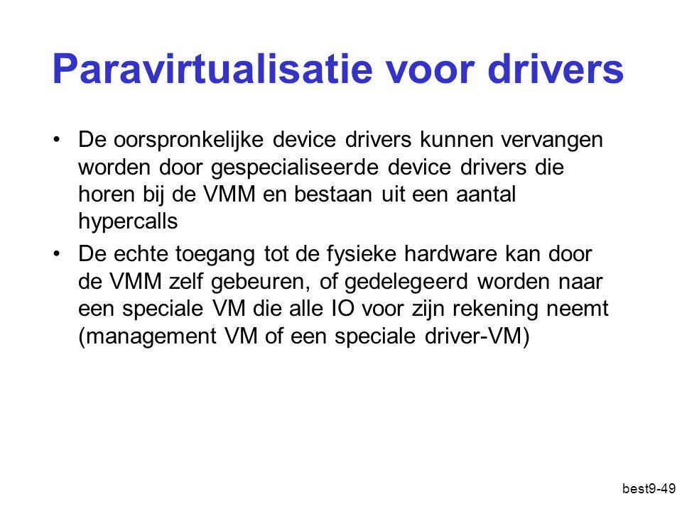 Paravirtualisatie voor drivers
