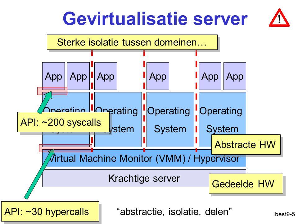 Gevirtualisatie server