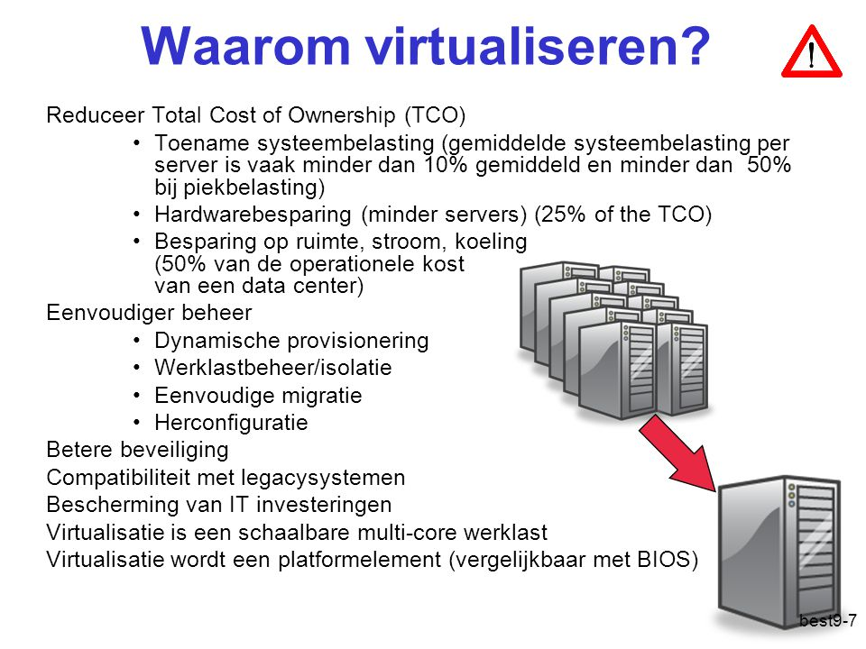 Waarom virtualiseren Reduceer Total Cost of Ownership (TCO)