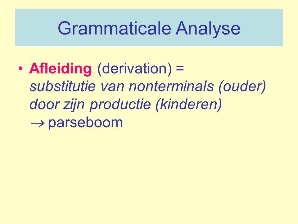 Grammaticale Analyse Afleiding (derivation) = substitutie van nonterminals (ouder) door zijn productie (kinderen)  parseboom.