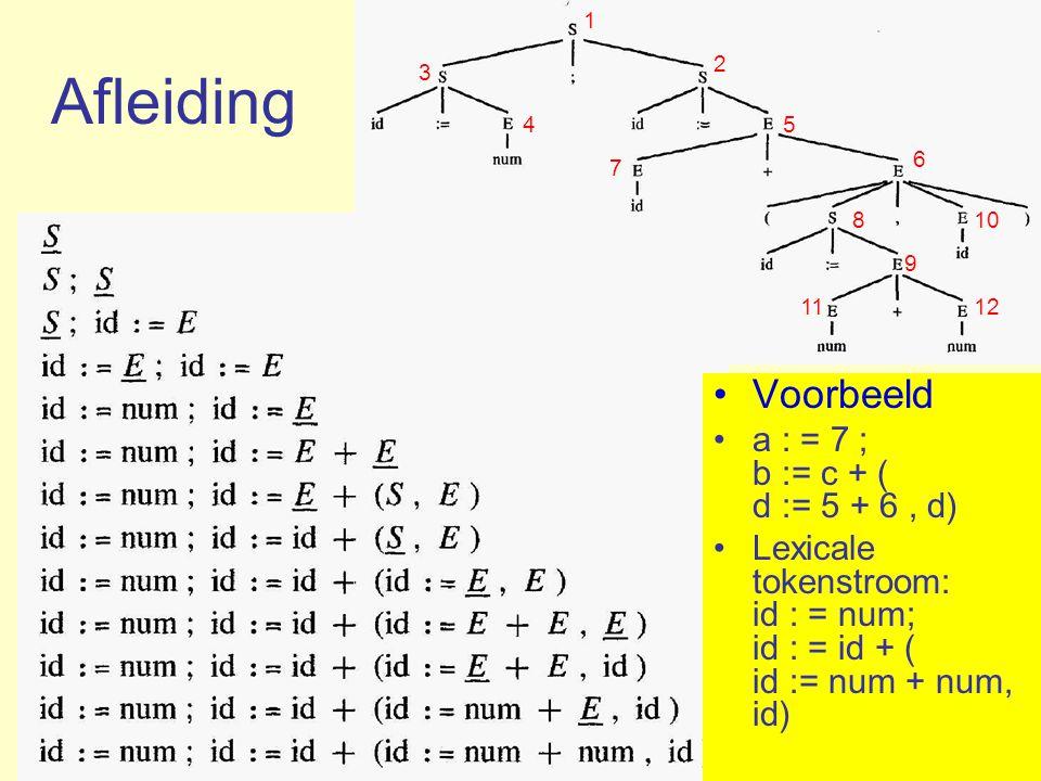 Afleiding Voorbeeld a : = 7 ; b := c + ( d := 5 + 6 , d)