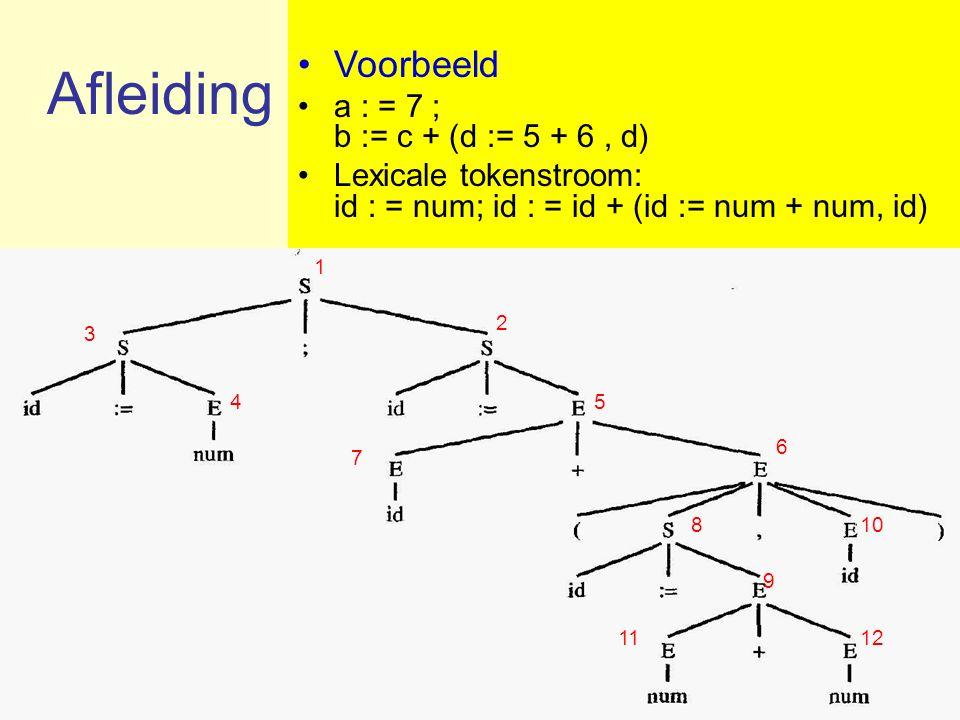 Afleiding Voorbeeld a : = 7 ; b := c + (d := 5 + 6 , d)