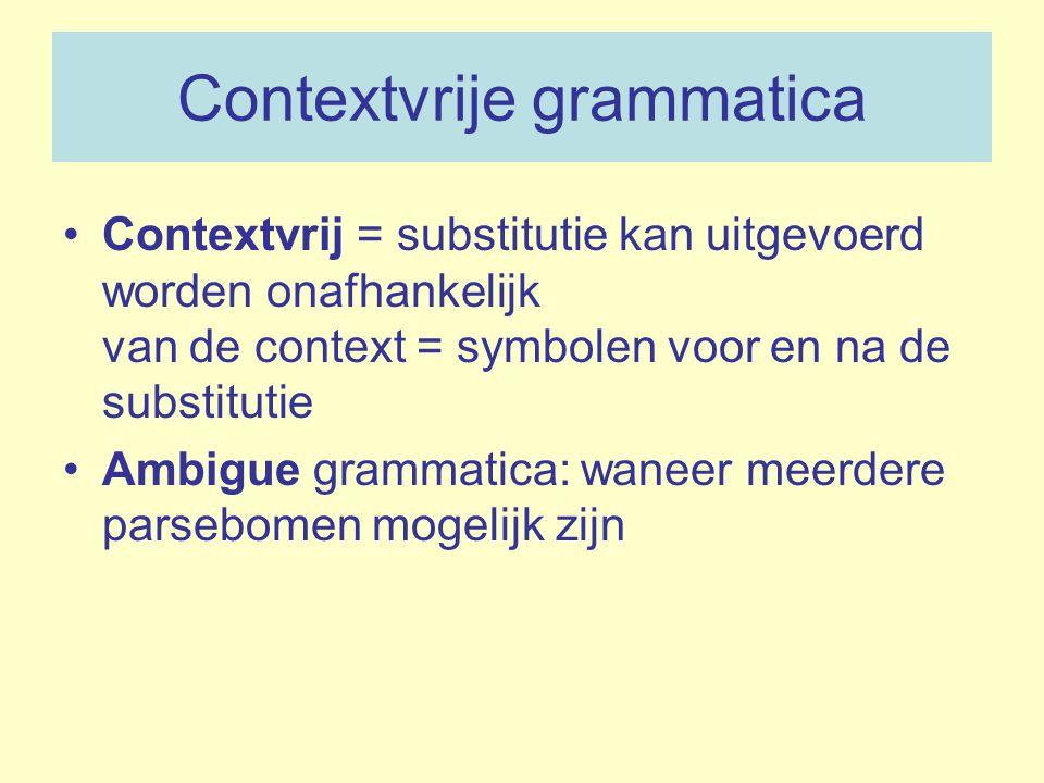 Contextvrije grammatica