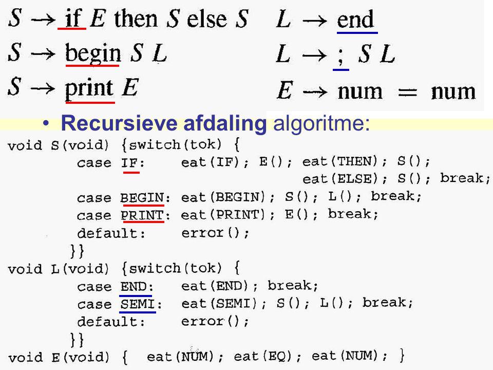 3.2. Predictieve parsing Recursieve afdaling algoritme: