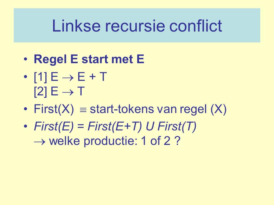 Linkse recursie conflict