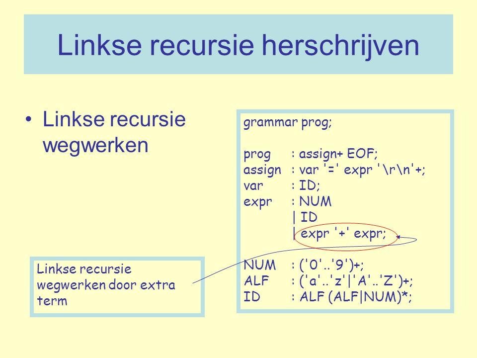 Linkse recursie herschrijven