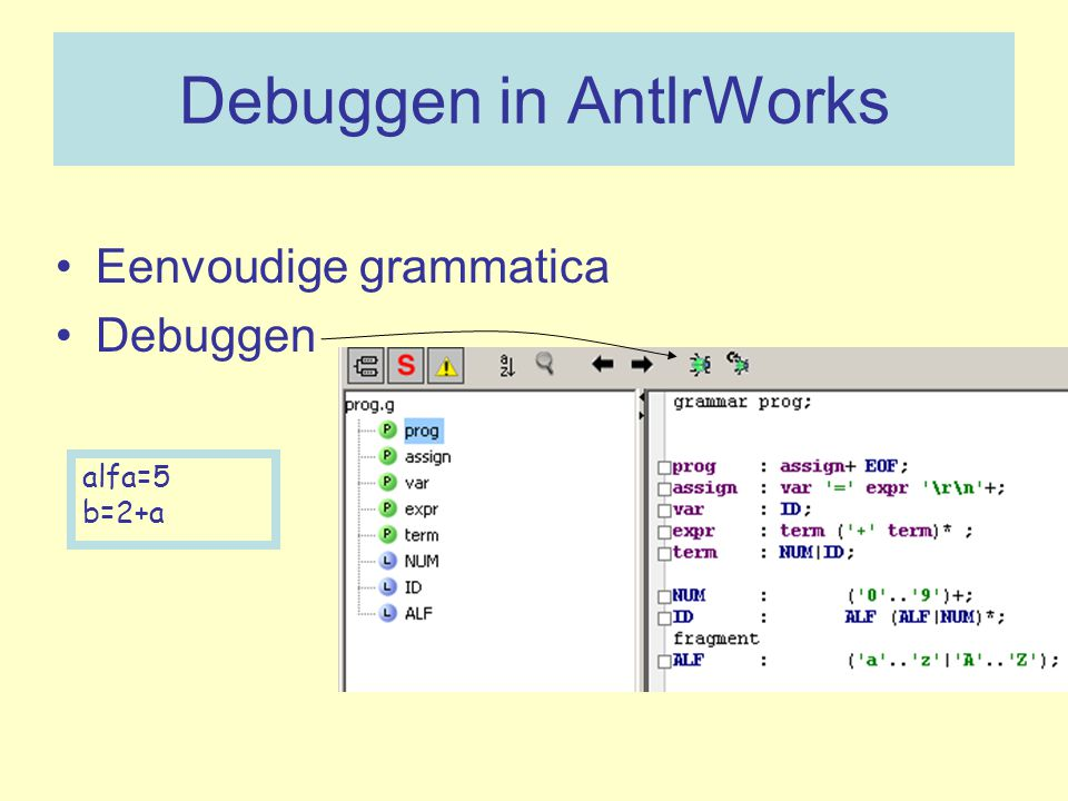 Debuggen in AntlrWorks