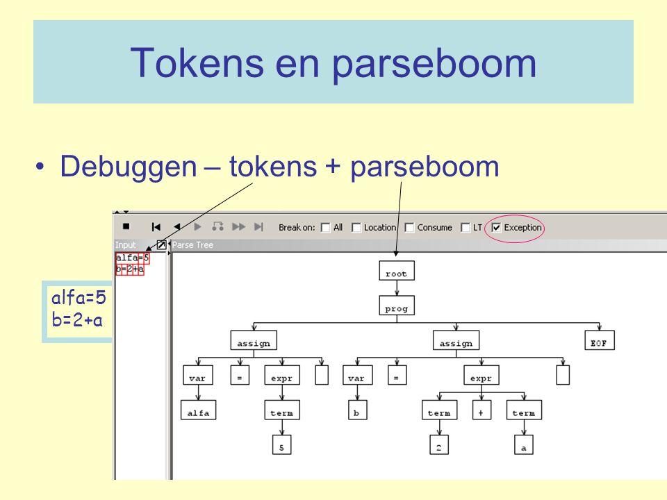 Tokens en parseboom Debuggen – tokens + parseboom alfa=5 b=2+a