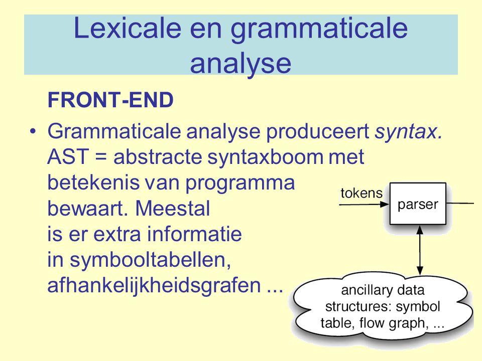 Lexicale en grammaticale analyse