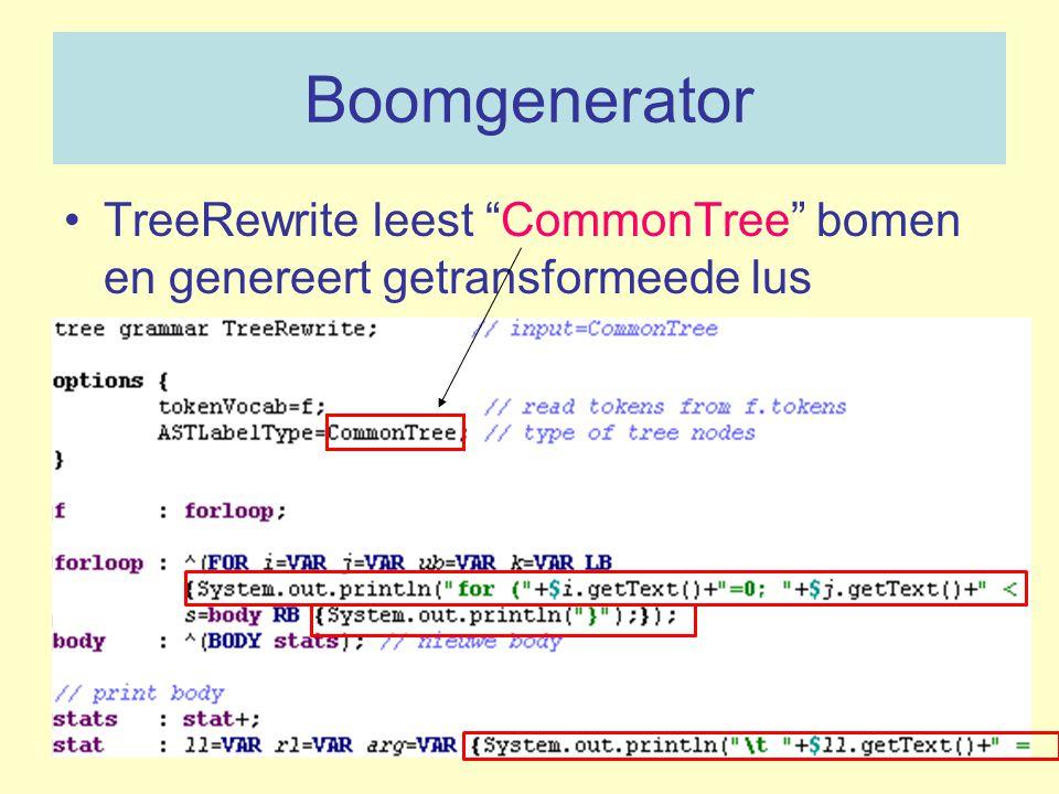Boomgenerator TreeRewrite leest CommonTree bomen en genereert getransformeede lus