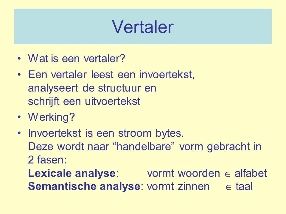 Vertaler Wat is een vertaler