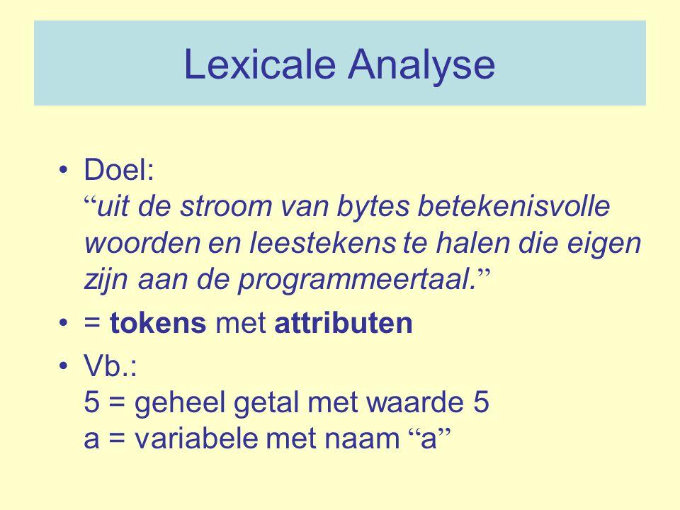 Lexicale Analyse Doel: uit de stroom van bytes betekenisvolle woorden en leestekens te halen die eigen zijn aan de programmeertaal.