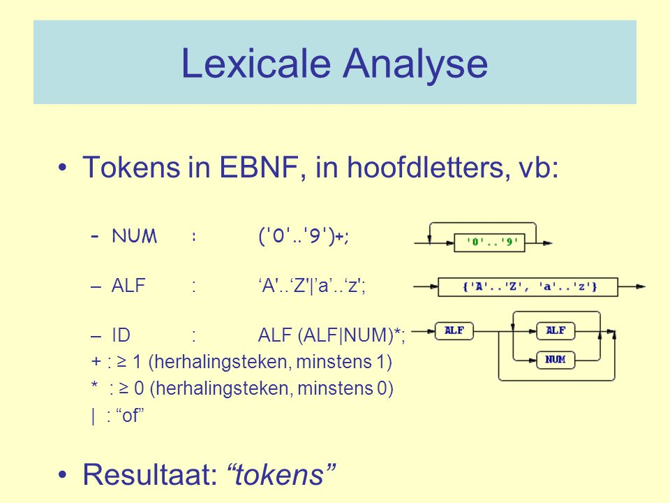 Lexicale Analyse Tokens in EBNF, in hoofdletters, vb: