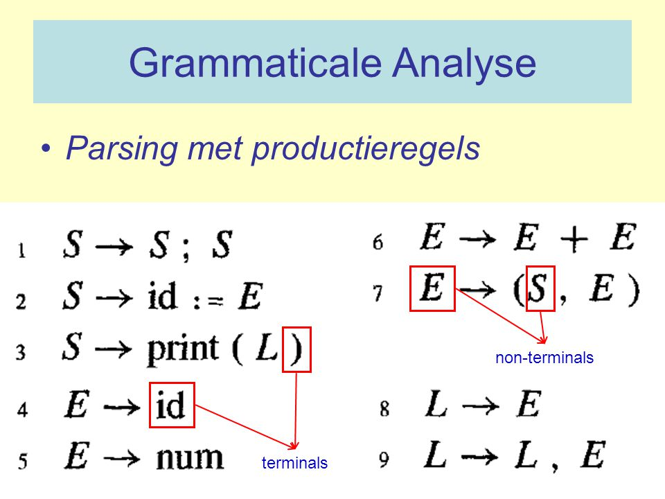 Grammaticale Analyse Parsing met productieregels non-terminals