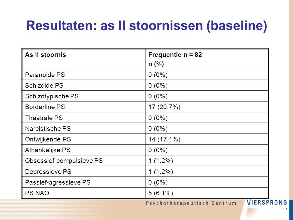 Resultaten: as II stoornissen (baseline)