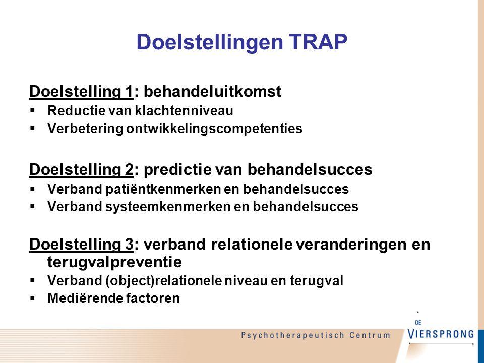 Doelstellingen TRAP Doelstelling 1: behandeluitkomst