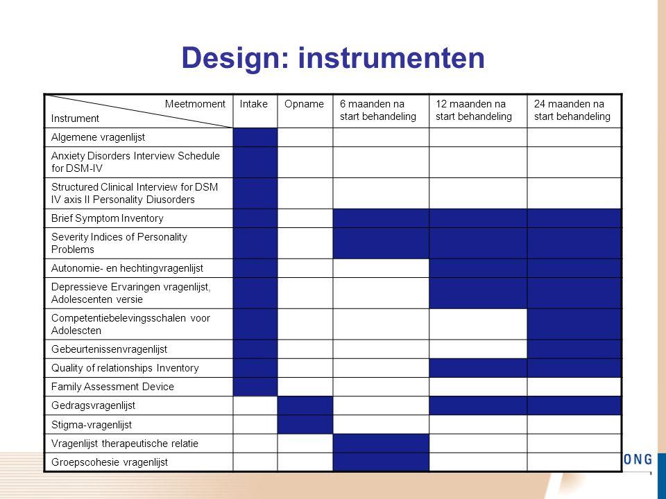 Design: instrumenten Meetmoment Instrument Intake Opname