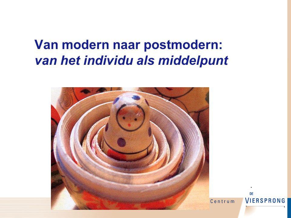 Van modern naar postmodern: van het individu als middelpunt
