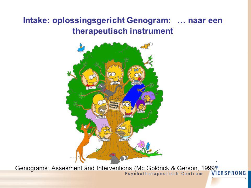 Intake: oplossingsgericht Genogram: … naar een therapeutisch instrument