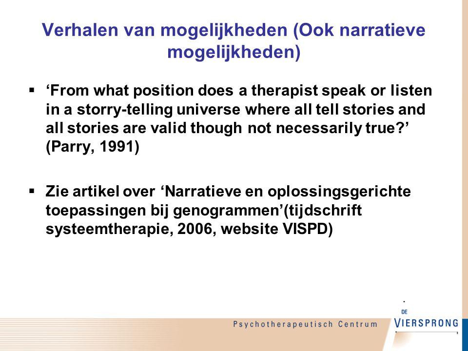 Verhalen van mogelijkheden (Ook narratieve mogelijkheden)