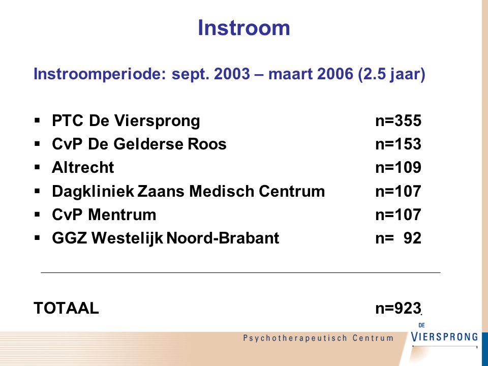 Instroom Instroomperiode: sept. 2003 – maart 2006 (2.5 jaar)