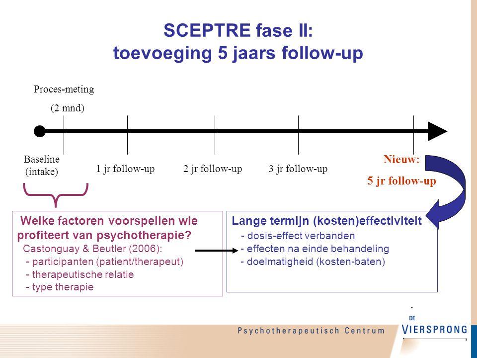 SCEPTRE fase II: toevoeging 5 jaars follow-up